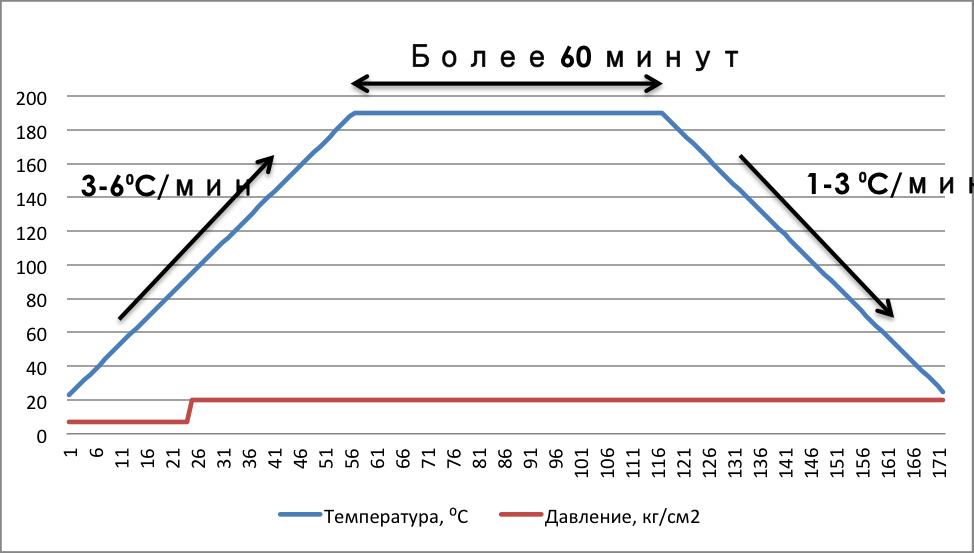 vt-47