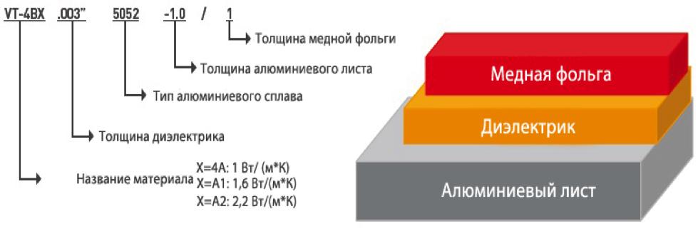 vt-4a